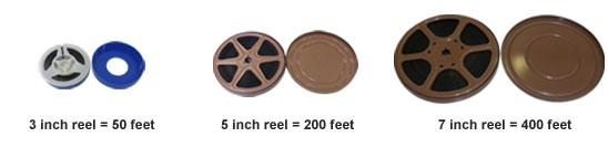 8mm Film Length By Size
