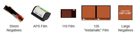 Types of negatives for scanning - 35mm 110 120 126 APS 15mm