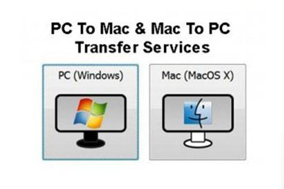 Mac to pc and PC to mac drive transfers