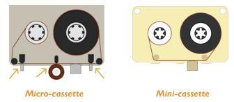 Micro Cassettes Mini Cassettes Transfer Service