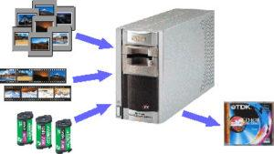 Negative scanning services 35mm 110 120 aps 16mm