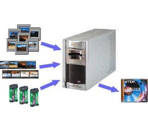 Slide scanning service - 35mm 110 120 16mm Glass Stereo Mini Slides