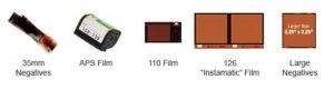 types of negatives